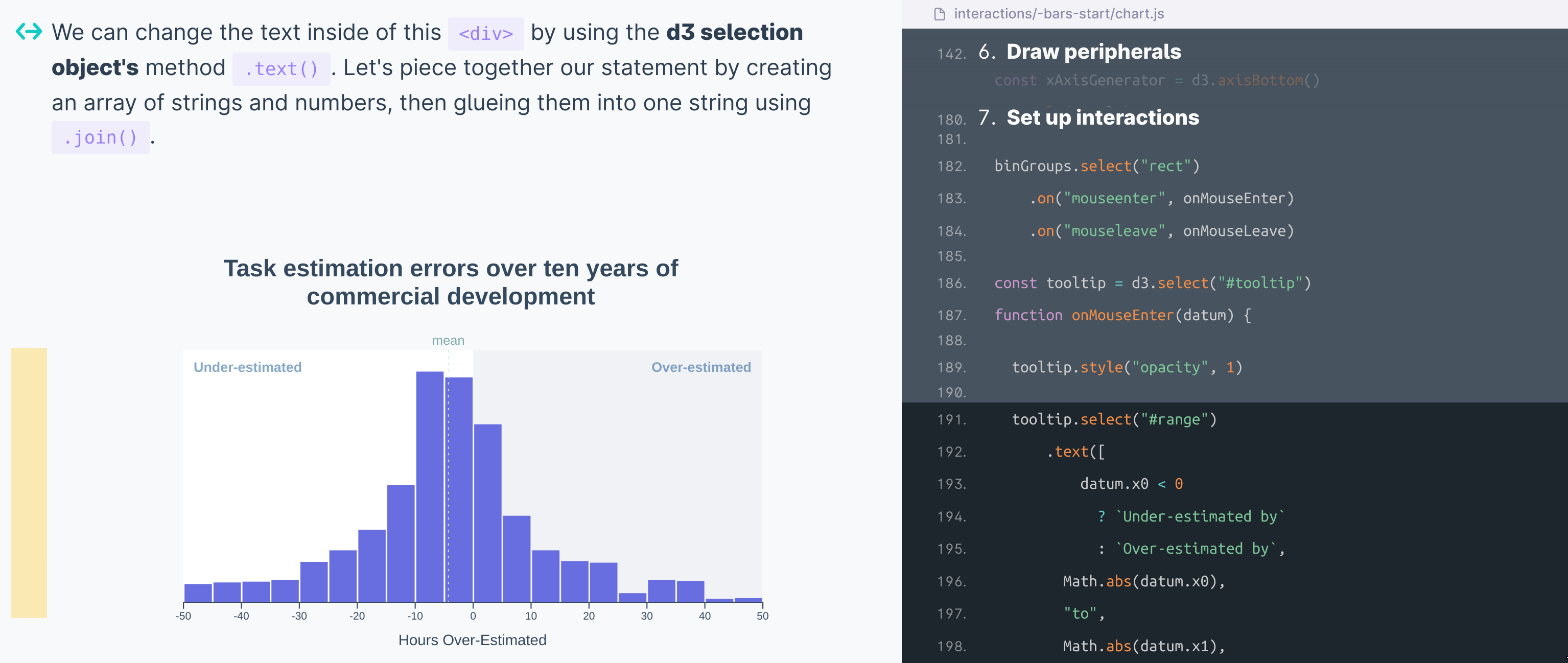Interactive Charts with D3 js